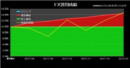 20120208_pf_pepe_graph.jpg