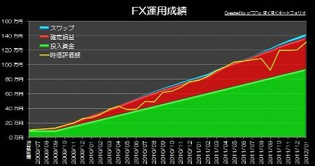 20120217_pf_edge_graph.jpg