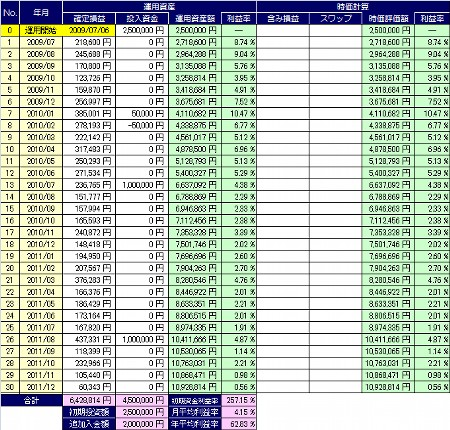 20120220_pf_rhyme_table.jpg
