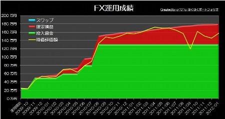 20120223_pf_gaora_graph.jpg