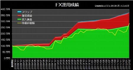 20120304_pf_graph.jpg