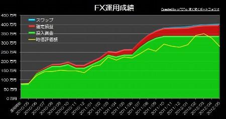 20120625_pf_mra_graph.jpg