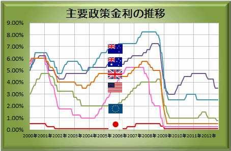 20120812_interest.jpg