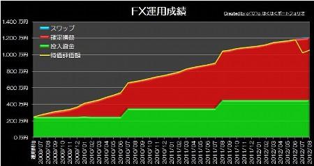 20120820_pf_rhyme_graph.jpg
