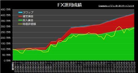 20120930_pf_graph.jpg