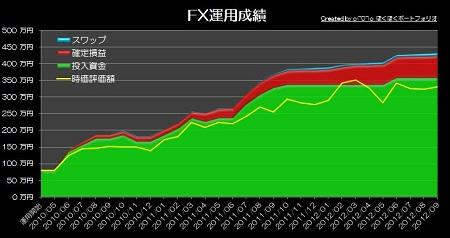 20121016_pf_mra_graph.jpg