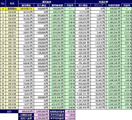 20121016_pf_mra_table.jpg