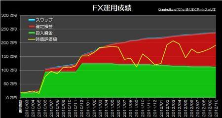 20121105_pf_ts_graph.jpg