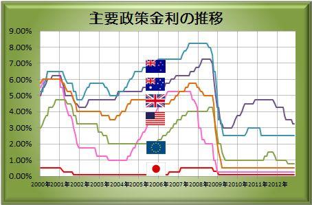20121121_interest.jpg