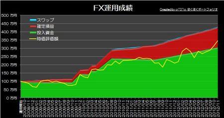 20121202_pf_graph.jpg