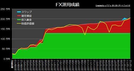 20130107_pf_gaora_graph.jpg