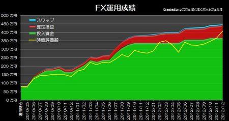 20130118_pf_mra_graph.jpg