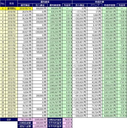20130118_pf_mra_table.jpg