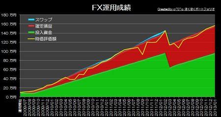 20130218_pf_edge_graph.jpg