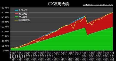 20130318_pf_edge_graph.jpg