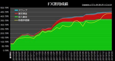 20130416_pf_mra_graph.jpg