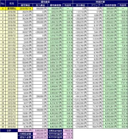 20130416_pf_mra_table.jpg