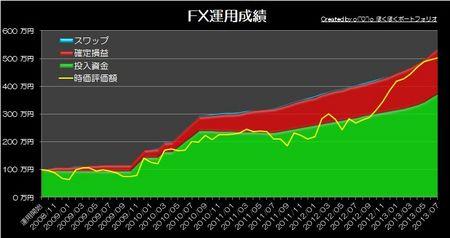 20130811_pf_graph.jpg