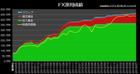 20130828_pf_mra_graph.jpg