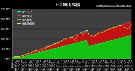 20131018_pf_edge_graph.jpg