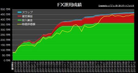 20140120_pf_mra_graph.jpg