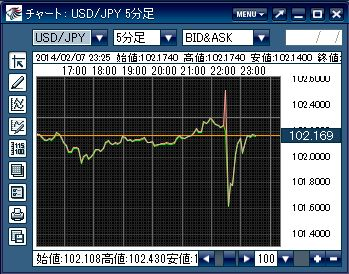 20140207_USD.jpg