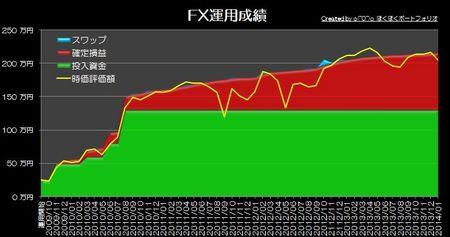 20140225_pf_gaora_graph.jpg