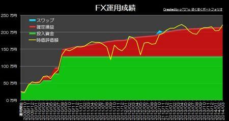 20140421_pf_gaora_graph.jpg