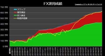 20141102_pf_graph.jpg