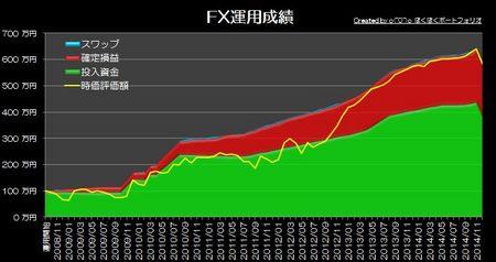 20150104_pf_graph.jpg