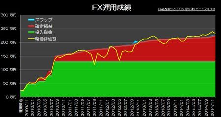 20150105_pf_gaora_graph.jpg