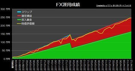 20150113_pf_edge_graph.jpg