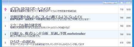 20150123_rank.jpg