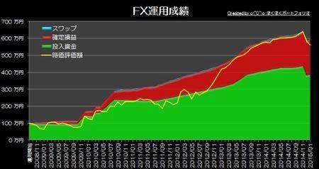 20150201_pf_graph.jpg