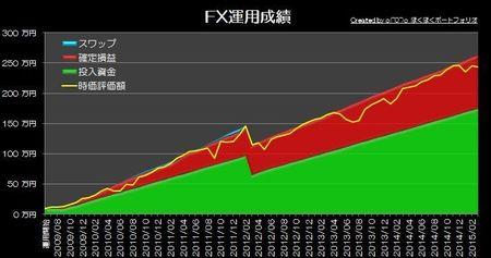 20150406_pf_edge_graph.jpg