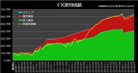 20150802_pf_graph.jpg