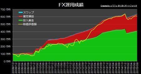 20150906_pf_graph.jpg