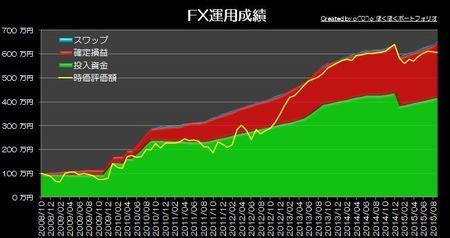 20151004_pf_graph.jpg