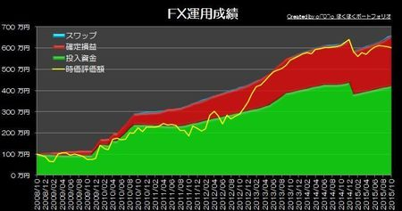 20151101_pf_graph.jpg
