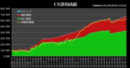 20160131_pf_graph.jpg