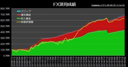 20160306_pf_graph.jpg