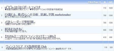 20170207_Ranking.jpg