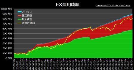 20180603_pf_graph.jpg