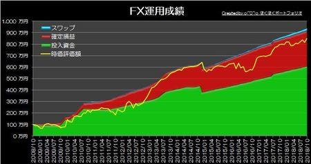 20181104_pf_graph.jpg