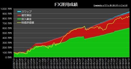 20181202_pf_graph.jpg