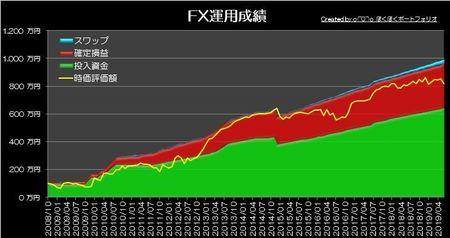 20190804_pf_graph.jpg