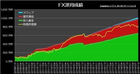 20191103_pf_graph.jpg