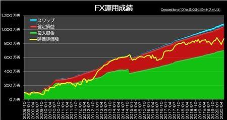 20200705_pf_graph.jpg