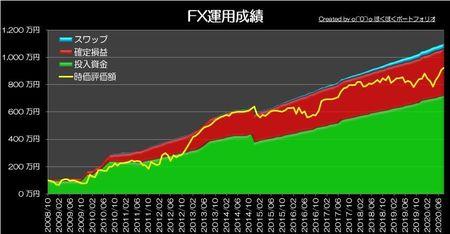 20200906_pf_graph.jpg