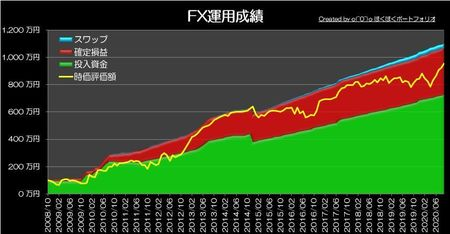 20201004_pf_graph.jpg